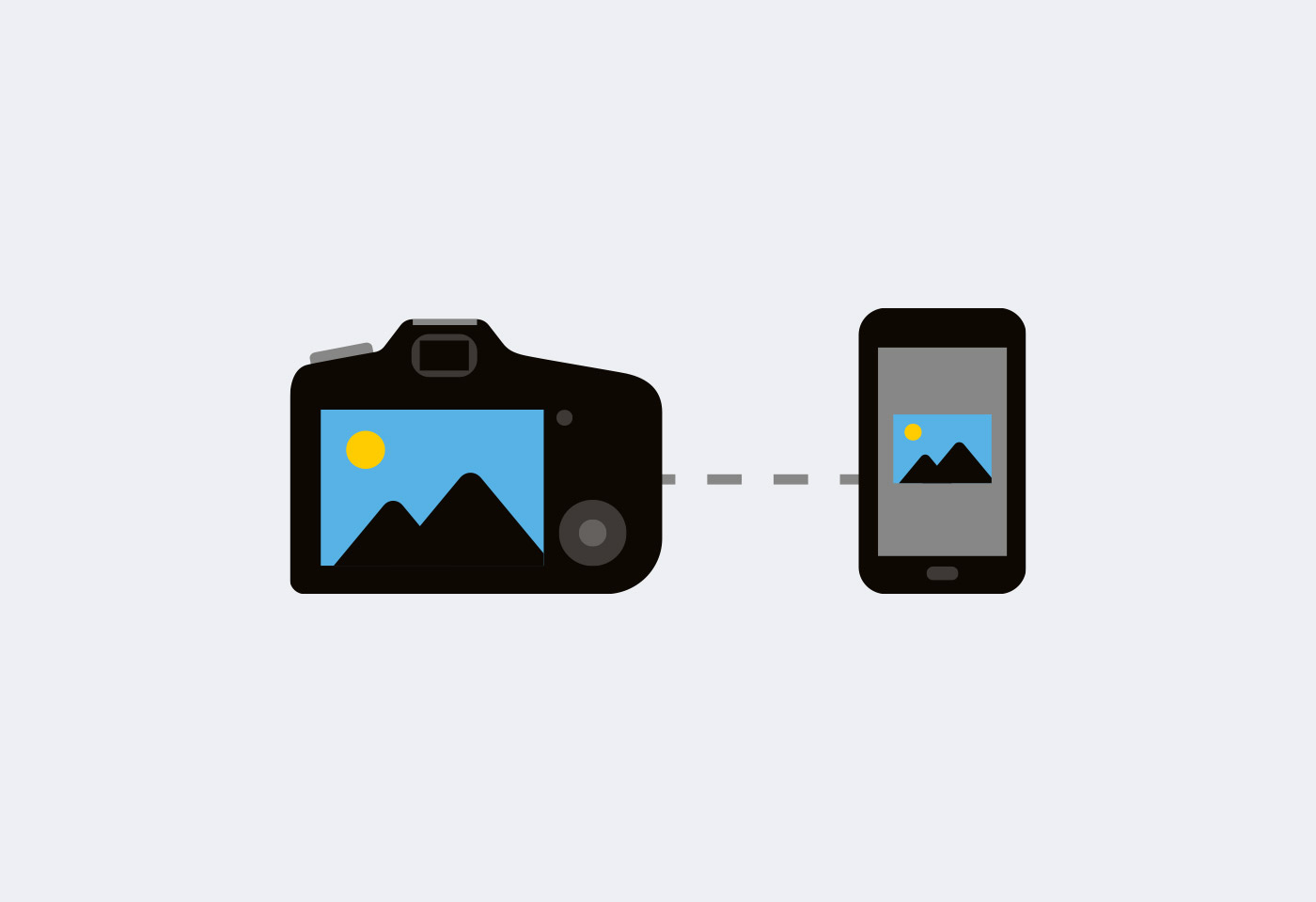 Connect your Camera to your Smartphone through WiFi | Canon