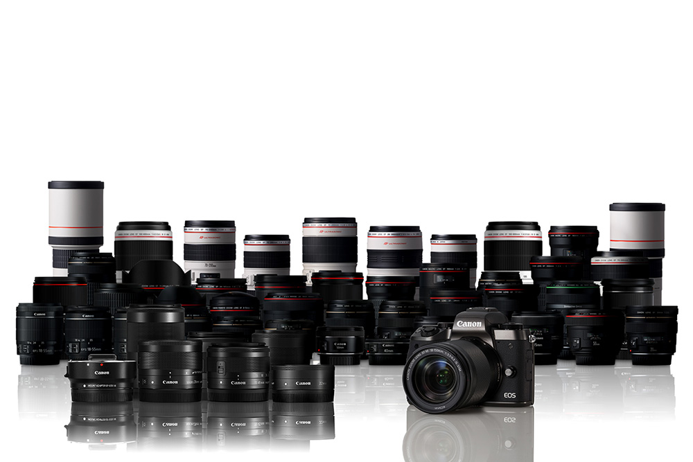 lens range compatible with mirrorless cameras