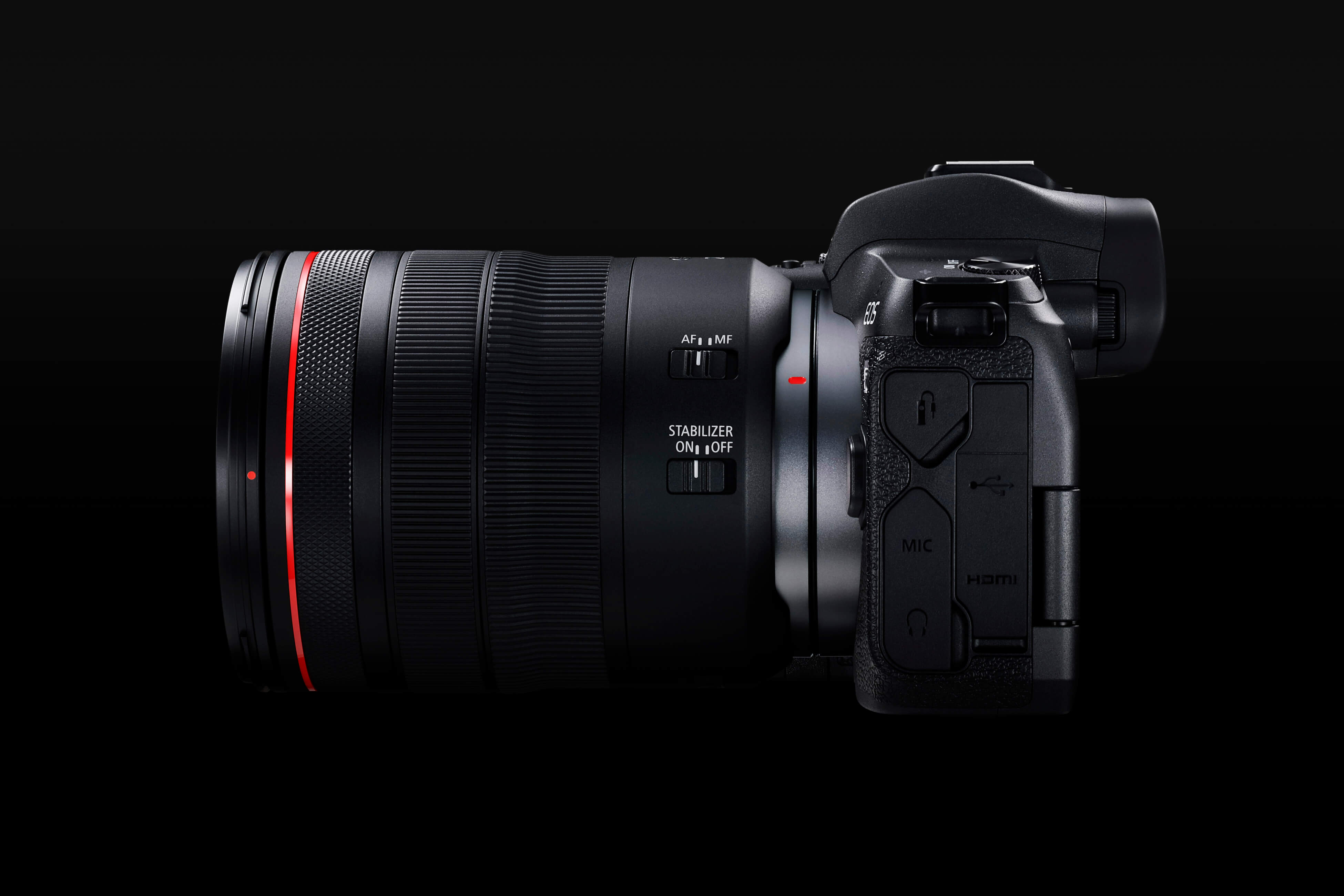 Image of the EOS R side view