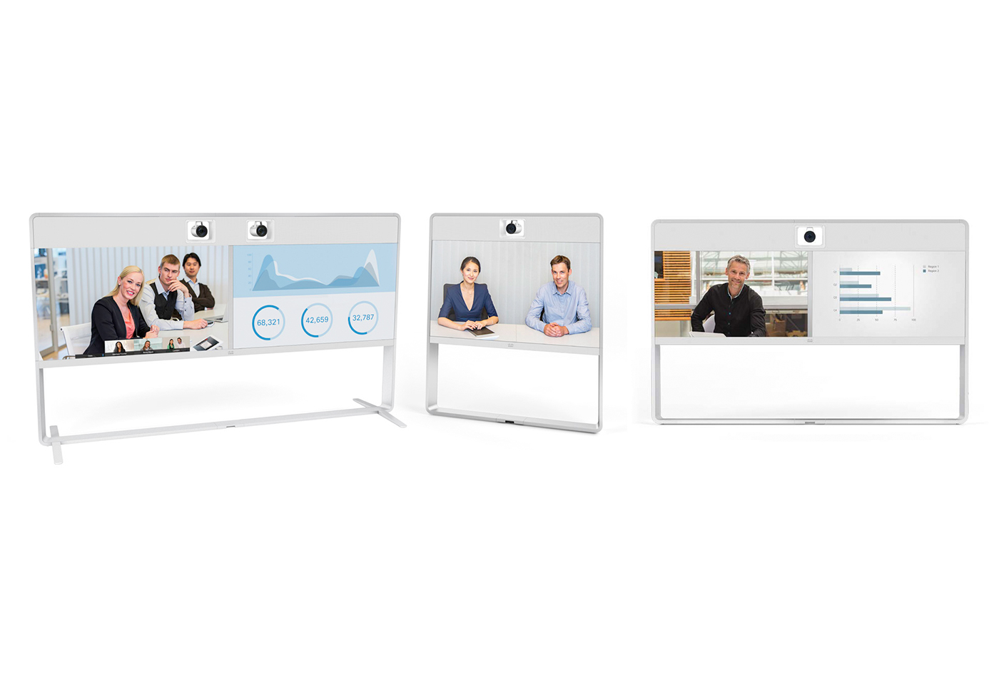 Video conferencing dual or single screen